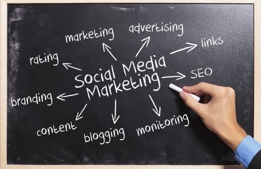 5 Reasons to Generate Leads Using SocialMedia
